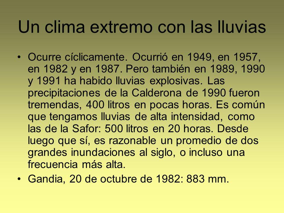 Un clima extremo con las lluvias Ocurre cíclicamente. Ocurrió en 1949, en 1957, en 1982 y en 1987. Pero también en 1989, 1990 y 1991 ha habido lluvias