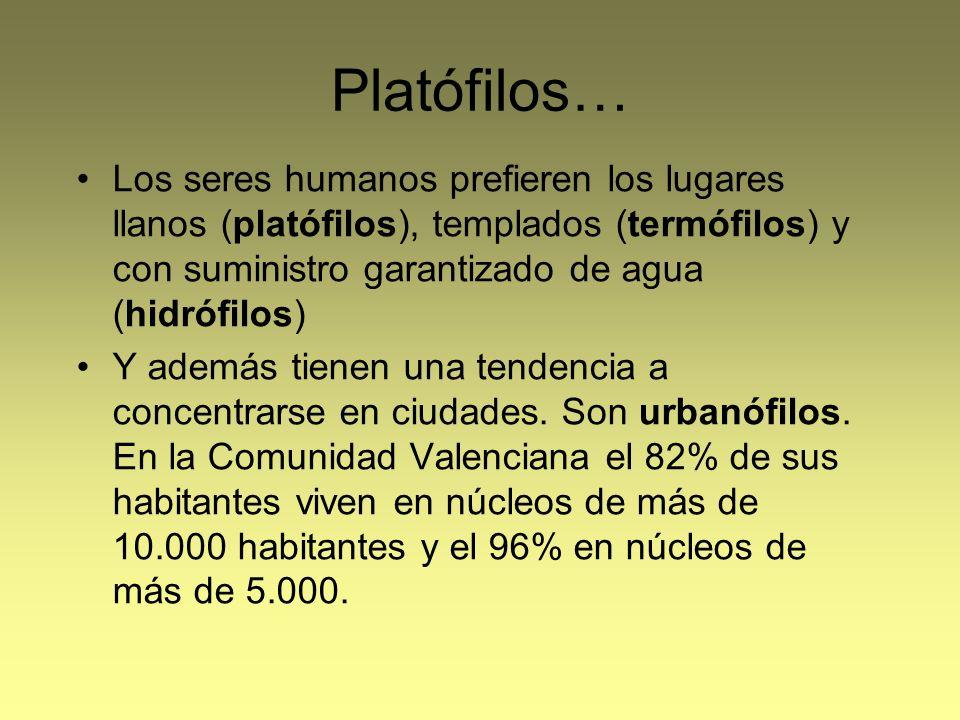 Platófilos… Los seres humanos prefieren los lugares llanos (platófilos), templados (termófilos) y con suministro garantizado de agua (hidrófilos) Y ad