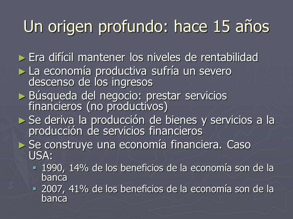 Un origen profundo: hace 15 años Era difícil mantener los niveles de rentabilidad Era difícil mantener los niveles de rentabilidad La economía product