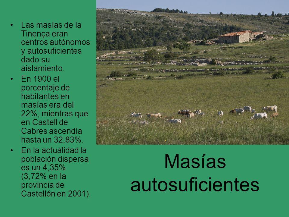 Masías autosuficientes Las masías de la Tinença eran centros autónomos y autosuficientes dado su aislamiento. En 1900 el porcentaje de habitantes en m