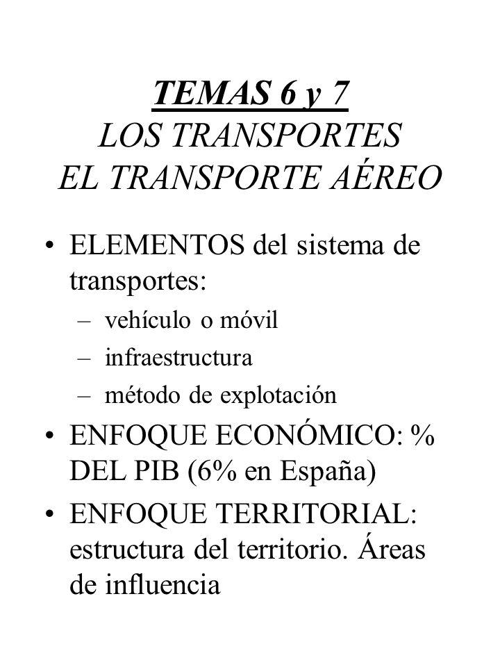 TEMAS 6 y 7 LOS TRANSPORTES EL TRANSPORTE AÉREO ELEMENTOS del sistema de transportes: – vehículo o móvil – infraestructura – método de explotación ENF