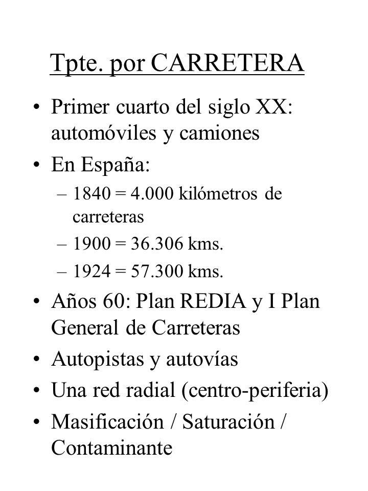 Tpte. por CARRETERA Primer cuarto del siglo XX: automóviles y camiones En España: –1840 = 4.000 kilómetros de carreteras –1900 = 36.306 kms. –1924 = 5