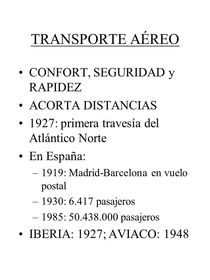 TRANSPORTE AÉREO CONFORT, SEGURIDAD y RAPIDEZ ACORTA DISTANCIAS 1927: primera travesía del Atlántico Norte En España: –1919: Madrid-Barcelona en vuelo