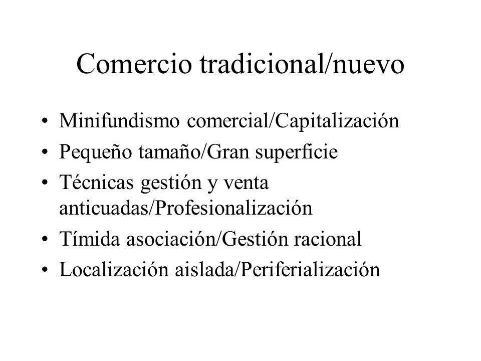 Comercio tradicional/nuevo Minifundismo comercial/Capitalización Pequeño tamaño/Gran superficie Técnicas gestión y venta anticuadas/Profesionalización