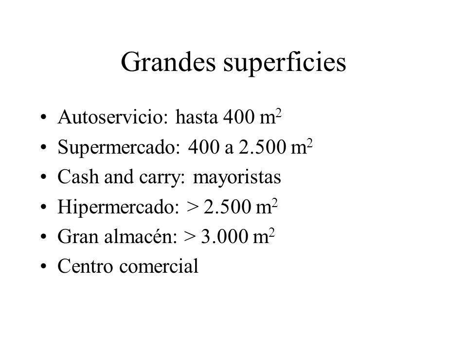 Grandes superficies Autoservicio: hasta 400 m 2 Supermercado: 400 a 2.500 m 2 Cash and carry: mayoristas Hipermercado: > 2.500 m 2 Gran almacén: > 3.0