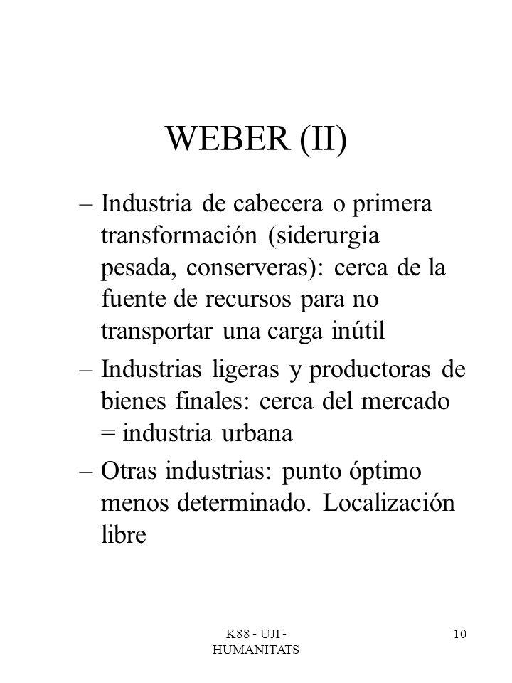 K88 - UJI - HUMANITATS 10 WEBER (II) –Industria de cabecera o primera transformación (siderurgia pesada, conserveras): cerca de la fuente de recursos