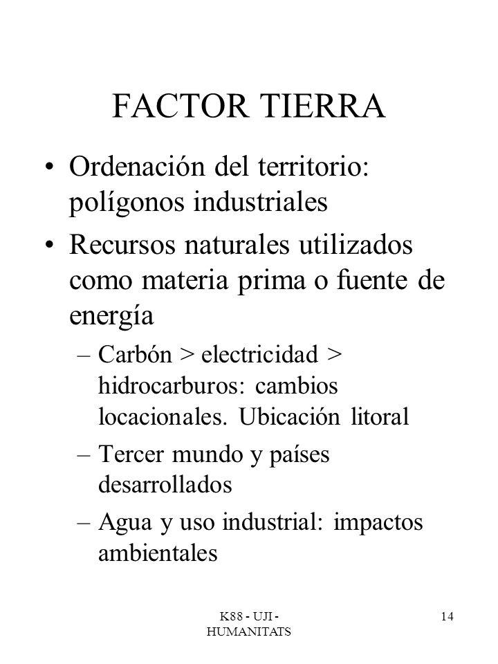 K88 - UJI - HUMANITATS 14 FACTOR TIERRA Ordenación del territorio: polígonos industriales Recursos naturales utilizados como materia prima o fuente de
