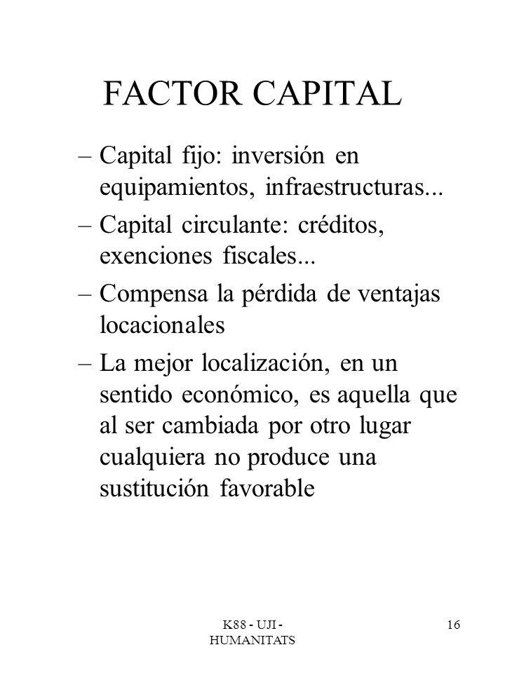 K88 - UJI - HUMANITATS 16 FACTOR CAPITAL –Capital fijo: inversión en equipamientos, infraestructuras... –Capital circulante: créditos, exenciones fisc