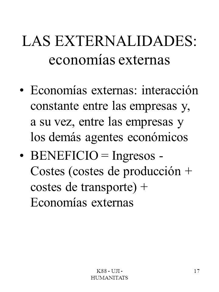 K88 - UJI - HUMANITATS 17 LAS EXTERNALIDADES: economías externas Economías externas: interacción constante entre las empresas y, a su vez, entre las e