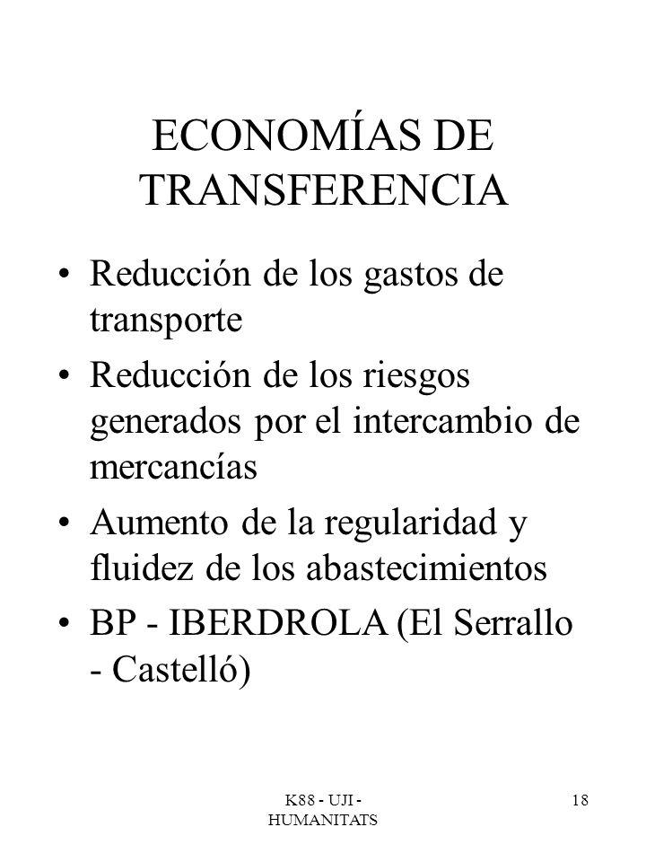 K88 - UJI - HUMANITATS 18 ECONOMÍAS DE TRANSFERENCIA Reducción de los gastos de transporte Reducción de los riesgos generados por el intercambio de me