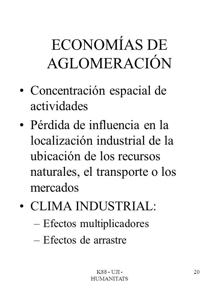 K88 - UJI - HUMANITATS 20 ECONOMÍAS DE AGLOMERACIÓN Concentración espacial de actividades Pérdida de influencia en la localización industrial de la ub
