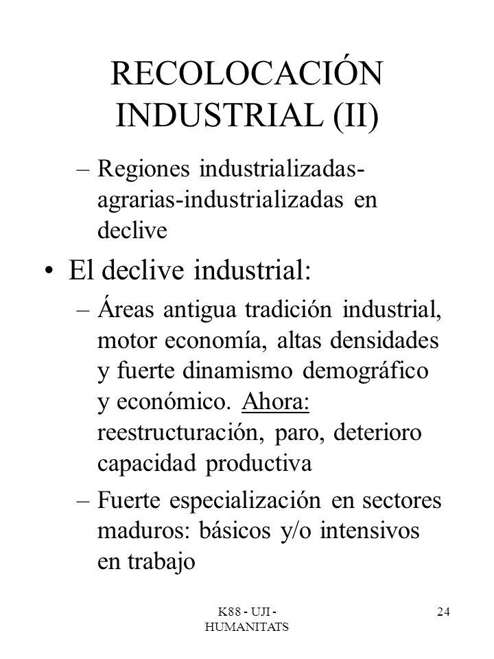 K88 - UJI - HUMANITATS 24 RECOLOCACIÓN INDUSTRIAL (II) –Regiones industrializadas- agrarias-industrializadas en declive El declive industrial: –Áreas
