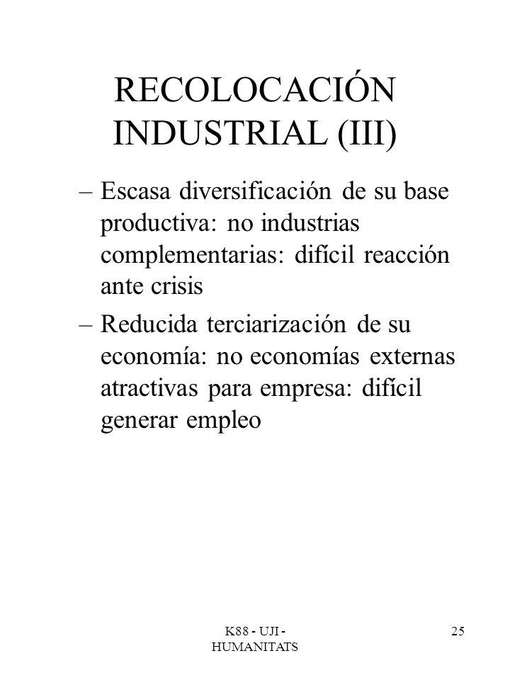 K88 - UJI - HUMANITATS 25 RECOLOCACIÓN INDUSTRIAL (III) –Escasa diversificación de su base productiva: no industrias complementarias: difícil reacción