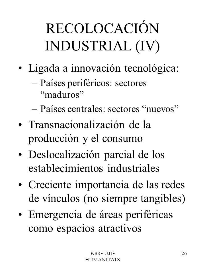 K88 - UJI - HUMANITATS 26 RECOLOCACIÓN INDUSTRIAL (IV) Ligada a innovación tecnológica: –Países periféricos: sectores maduros –Países centrales: secto