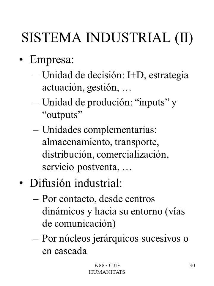 K88 - UJI - HUMANITATS 30 SISTEMA INDUSTRIAL (II) Empresa: –Unidad de decisión: I+D, estrategia actuación, gestión, … –Unidad de produción: inputs y o