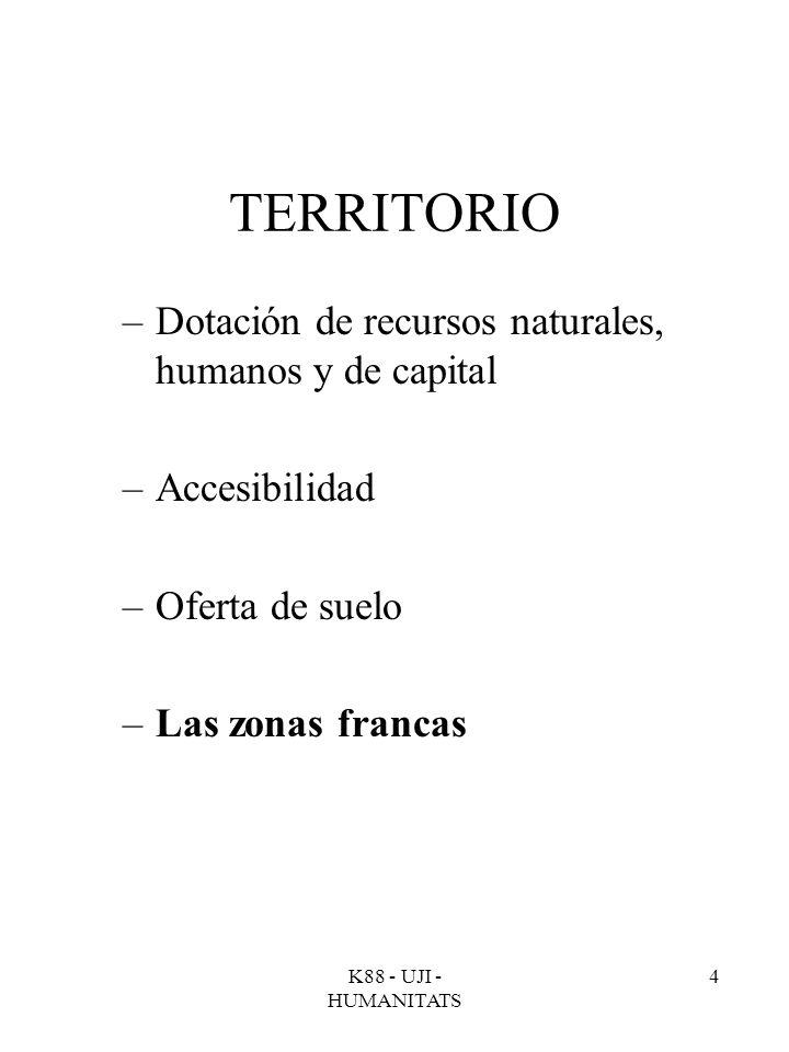 K88 - UJI - HUMANITATS 4 TERRITORIO –Dotación de recursos naturales, humanos y de capital –Accesibilidad –Oferta de suelo –Las zonas francas