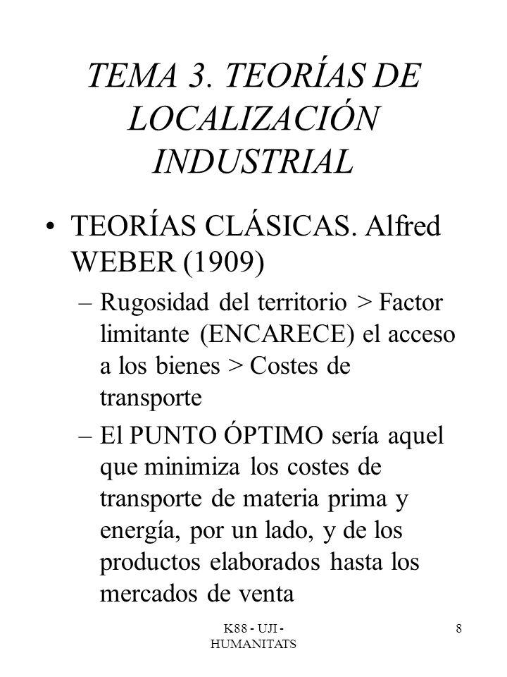 K88 - UJI - HUMANITATS 8 TEMA 3. TEORÍAS DE LOCALIZACIÓN INDUSTRIAL TEORÍAS CLÁSICAS. Alfred WEBER (1909) –Rugosidad del territorio > Factor limitante