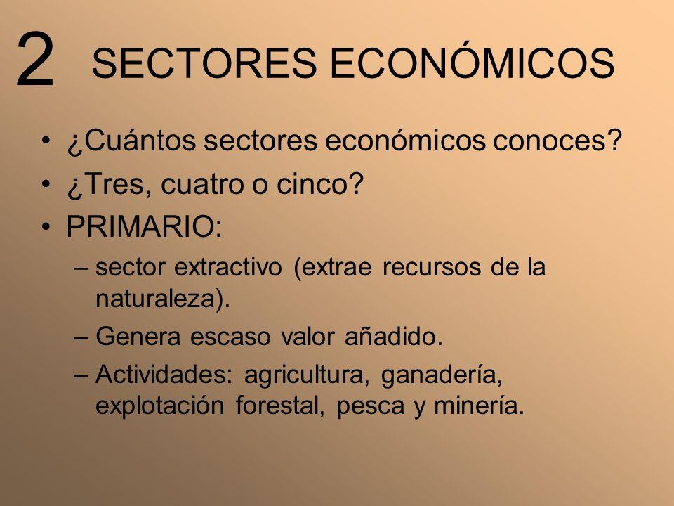 SECTORES ECONÓMICOS ¿Cuántos sectores económicos conoces? ¿Tres, cuatro o cinco? PRIMARIO: –sector extractivo (extrae recursos de la naturaleza). –Gen