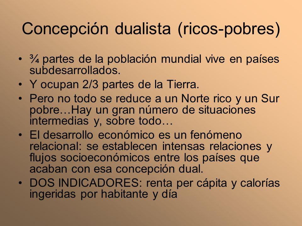 Concepción dualista (ricos-pobres) ¾ partes de la población mundial vive en países subdesarrollados. Y ocupan 2/3 partes de la Tierra. Pero no todo se