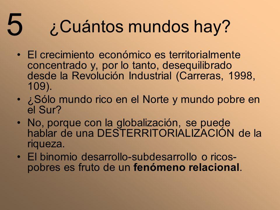 ¿Cuántos mundos hay? El crecimiento económico es territorialmente concentrado y, por lo tanto, desequilibrado desde la Revolución Industrial (Carreras