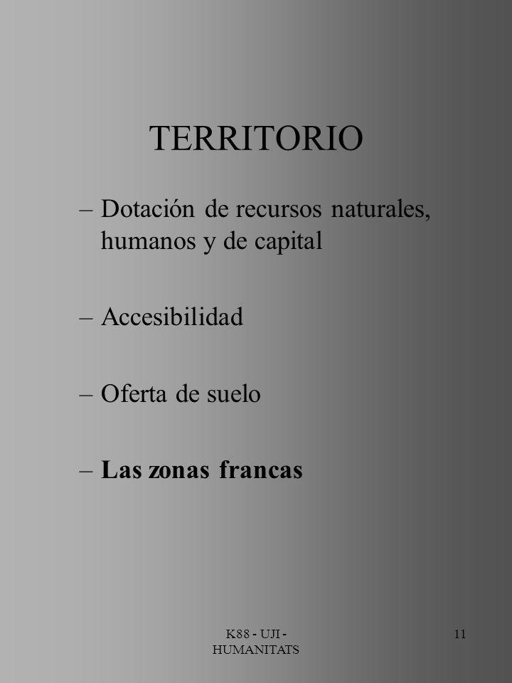 K88 - UJI - HUMANITATS 11 TERRITORIO –Dotación de recursos naturales, humanos y de capital –Accesibilidad –Oferta de suelo –Las zonas francas