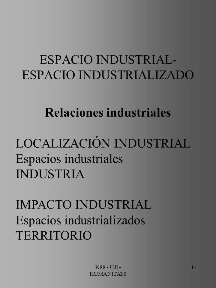 K88 - UJI - HUMANITATS 14 ESPACIO INDUSTRIAL- ESPACIO INDUSTRIALIZADO Relaciones industriales LOCALIZACIÓN INDUSTRIAL Espacios industriales INDUSTRIA