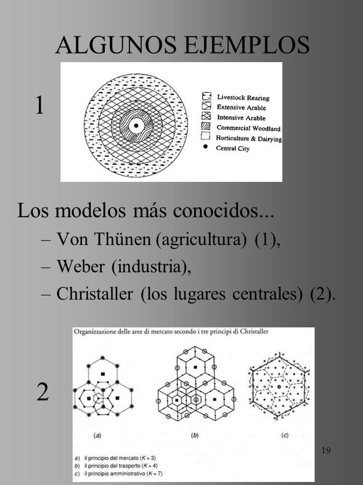 K88 - UJI - HUMANITATS 19 ALGUNOS EJEMPLOS Los modelos más conocidos... –Von Thünen (agricultura) (1), –Weber (industria), –Christaller (los lugares c