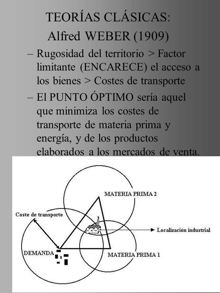 K88 - UJI - HUMANITATS 20 TEORÍAS CLÁSICAS: Alfred WEBER (1909) –Rugosidad del territorio > Factor limitante (ENCARECE) el acceso a los bienes > Coste