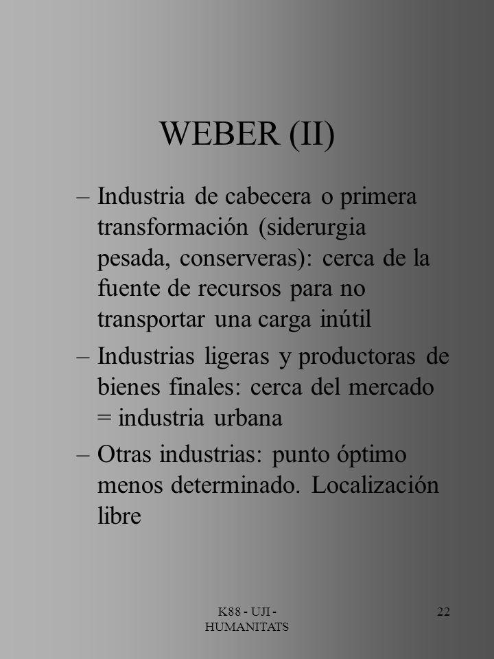 K88 - UJI - HUMANITATS 22 WEBER (II) –Industria de cabecera o primera transformación (siderurgia pesada, conserveras): cerca de la fuente de recursos