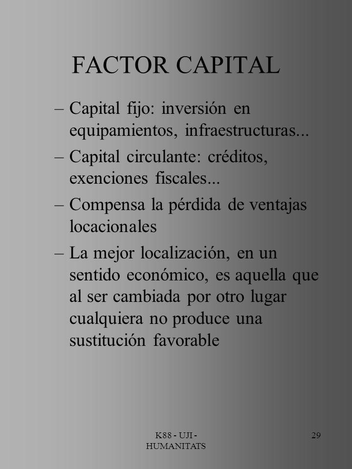 K88 - UJI - HUMANITATS 29 FACTOR CAPITAL –Capital fijo: inversión en equipamientos, infraestructuras... –Capital circulante: créditos, exenciones fisc