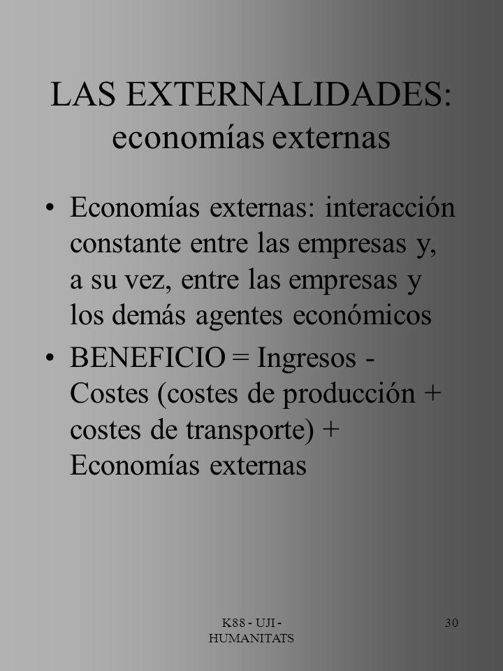 K88 - UJI - HUMANITATS 30 LAS EXTERNALIDADES: economías externas Economías externas: interacción constante entre las empresas y, a su vez, entre las e
