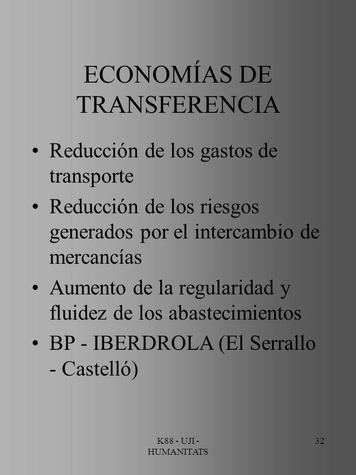 K88 - UJI - HUMANITATS 32 ECONOMÍAS DE TRANSFERENCIA Reducción de los gastos de transporte Reducción de los riesgos generados por el intercambio de me