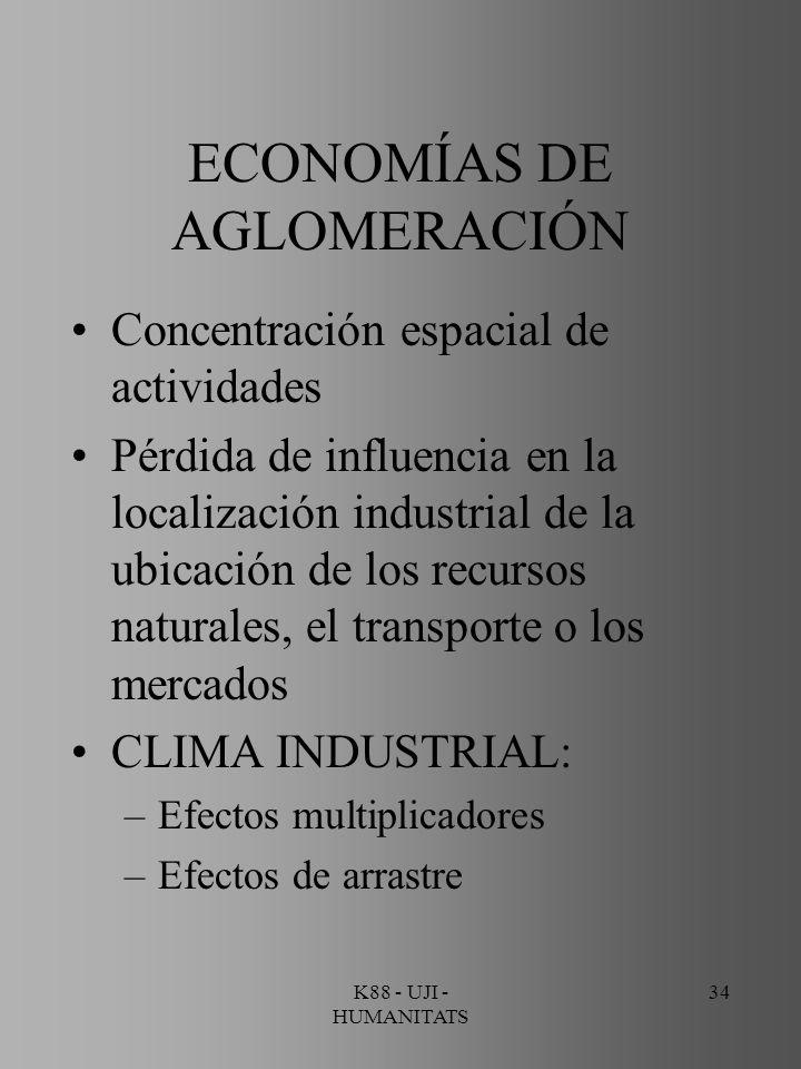 K88 - UJI - HUMANITATS 34 ECONOMÍAS DE AGLOMERACIÓN Concentración espacial de actividades Pérdida de influencia en la localización industrial de la ub