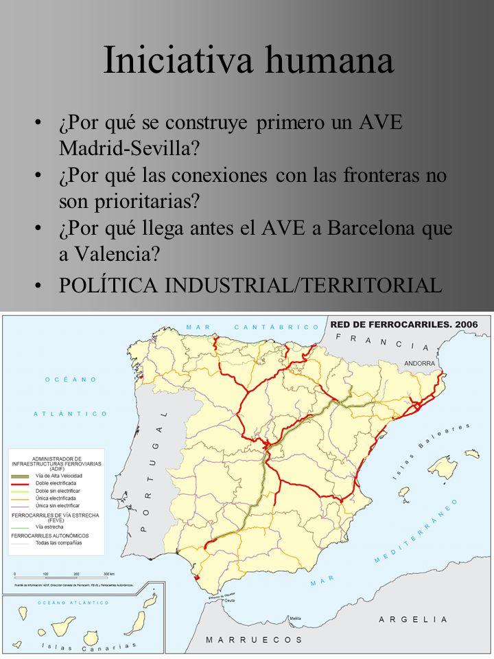 Iniciativa humana ¿Por qué se construye primero un AVE Madrid-Sevilla? ¿Por qué las conexiones con las fronteras no son prioritarias? ¿Por qué llega a