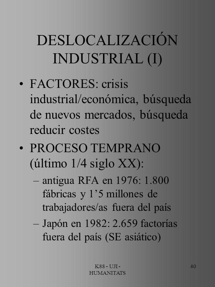 K88 - UJI - HUMANITATS 40 DESLOCALIZACIÓN INDUSTRIAL (I) FACTORES: crisis industrial/económica, búsqueda de nuevos mercados, búsqueda reducir costes P