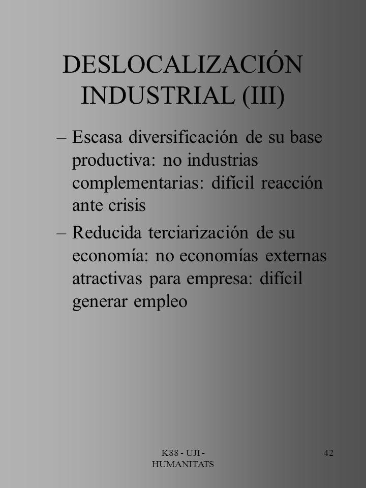 K88 - UJI - HUMANITATS 42 DESLOCALIZACIÓN INDUSTRIAL (III) –Escasa diversificación de su base productiva: no industrias complementarias: difícil reacc