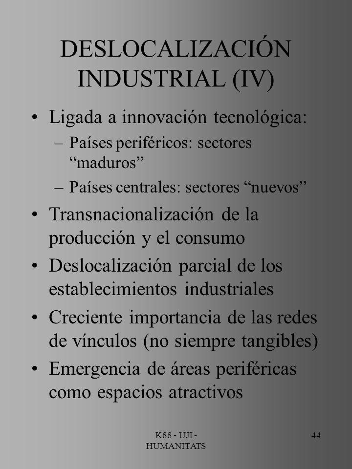 K88 - UJI - HUMANITATS 44 DESLOCALIZACIÓN INDUSTRIAL (IV) Ligada a innovación tecnológica: –Países periféricos: sectores maduros –Países centrales: se
