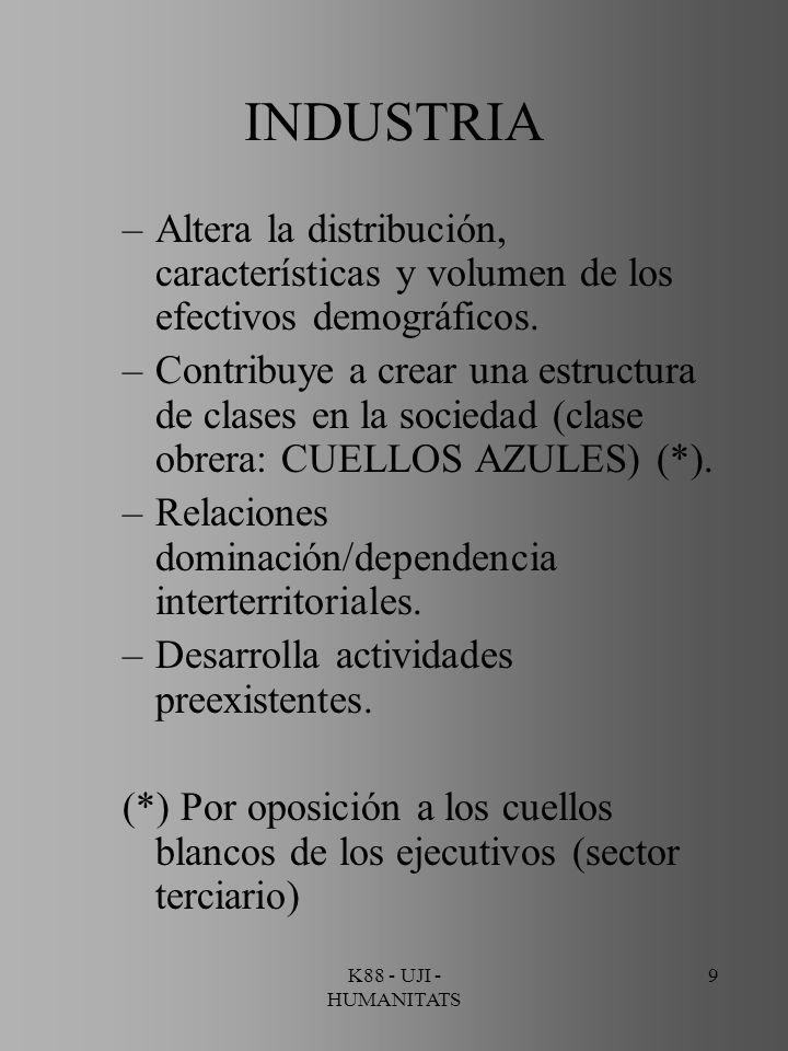 K88 - UJI - HUMANITATS 20 TEORÍAS CLÁSICAS: Alfred WEBER (1909) –Rugosidad del territorio > Factor limitante (ENCARECE) el acceso a los bienes > Costes de transporte –El PUNTO ÓPTIMO sería aquel que minimiza los costes de transporte de materia prima y energía, y de los productos elaborados a los mercados de venta.