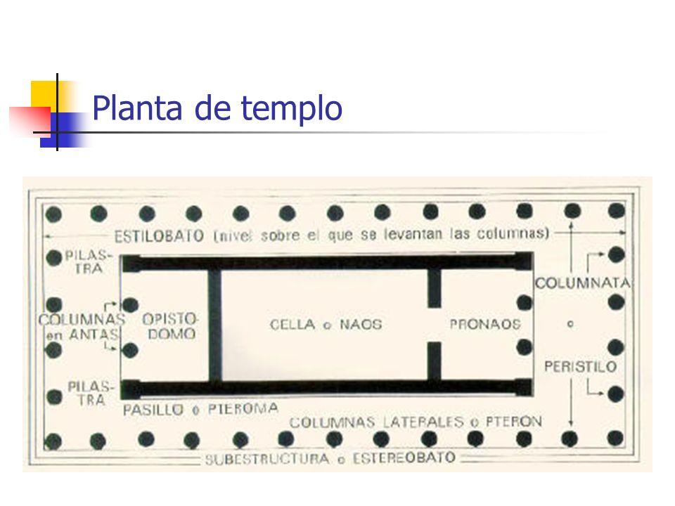 Planta de templo
