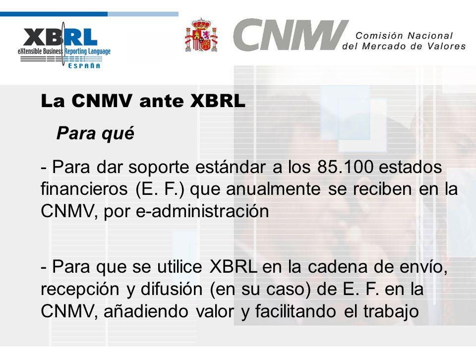 (logotipo) La CNMV ante XBRL Para qué - Para dar soporte estándar a los 85.100 estados financieros (E. F.) que anualmente se reciben en la CNMV, por e