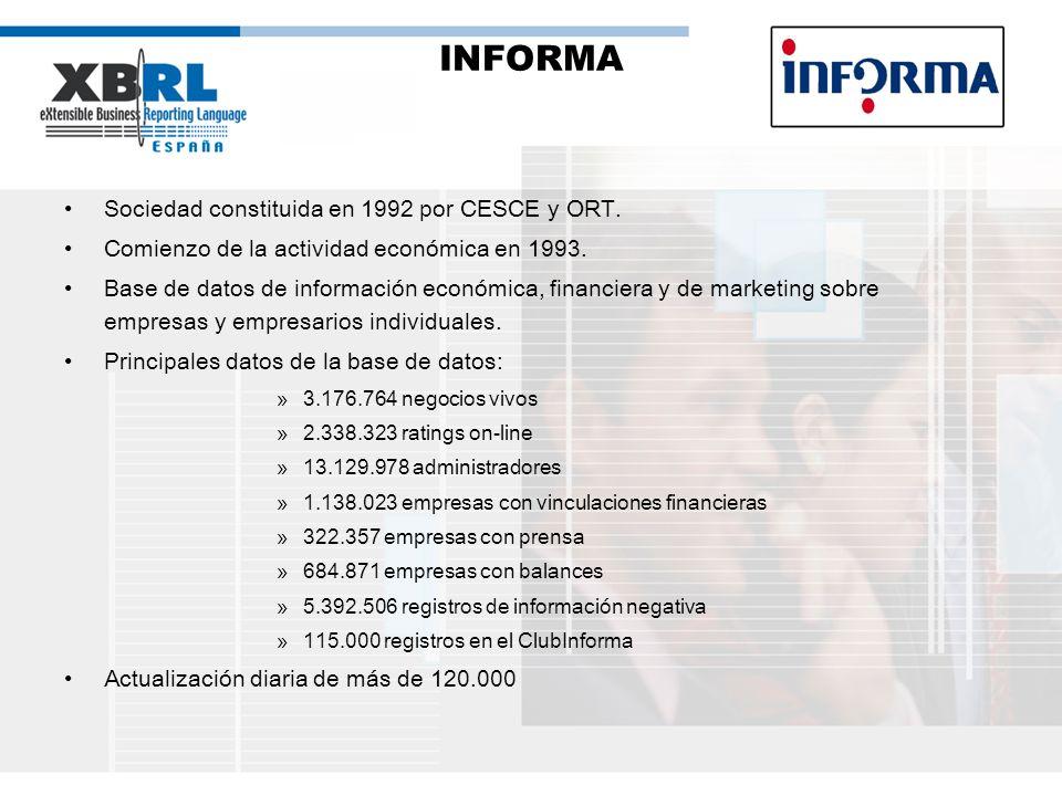 INFORMA Sociedad constituida en 1992 por CESCE y ORT. Comienzo de la actividad económica en 1993. Base de datos de información económica, financiera y