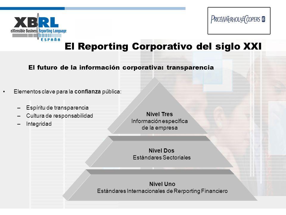 El futuro de la información corporativa: transparencia Elementos clave para la confianza pública: –Espíritu de transparencia –Cultura de responsabilid