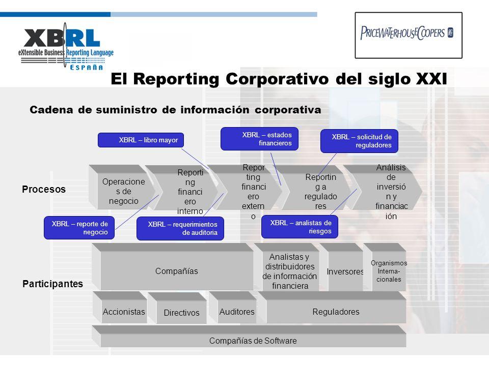 Cadena de suministro de información corporativa Análisis de inversió n y financiac ión Reportin g a regulado res Repor ting financi ero extern o Repor