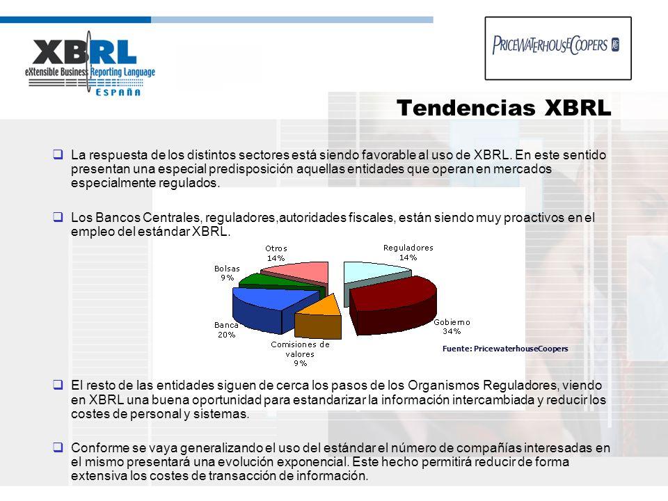 Tendencias XBRL Fuente: PricewaterhouseCoopers La respuesta de los distintos sectores está siendo favorable al uso de XBRL. En este sentido presentan