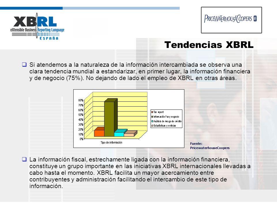Tendencias XBRL Si atendemos a la naturaleza de la información intercambiada se observa una clara tendencia mundial a estandarizar, en primer lugar, l