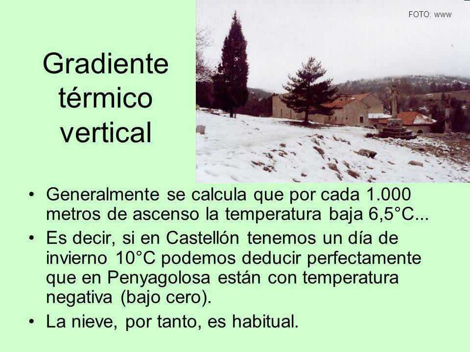 Gradiente térmico vertical Generalmente se calcula que por cada 1.000 metros de ascenso la temperatura baja 6,5°C... Es decir, si en Castellón tenemos