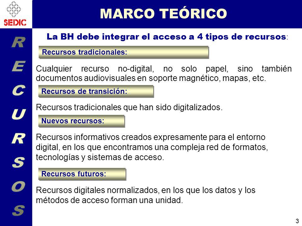 14 LOS SISTEMAS Y LOS ASPECTOS TECNICOS Los esquemas de descripción de contenidos Metadato es el dato que describe el contenido y atributos de un documento particular en una biblioteca digital.