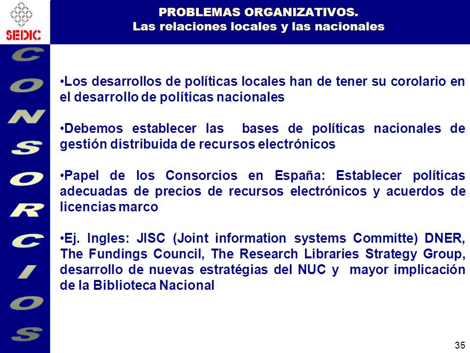 35 PROBLEMAS ORGANIZATIVOS.