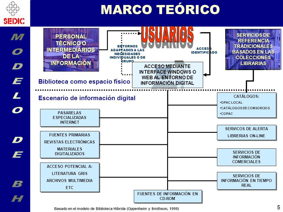 6 Cadenas (Streams) Textos, contenidos multimedia, resúmenes.
