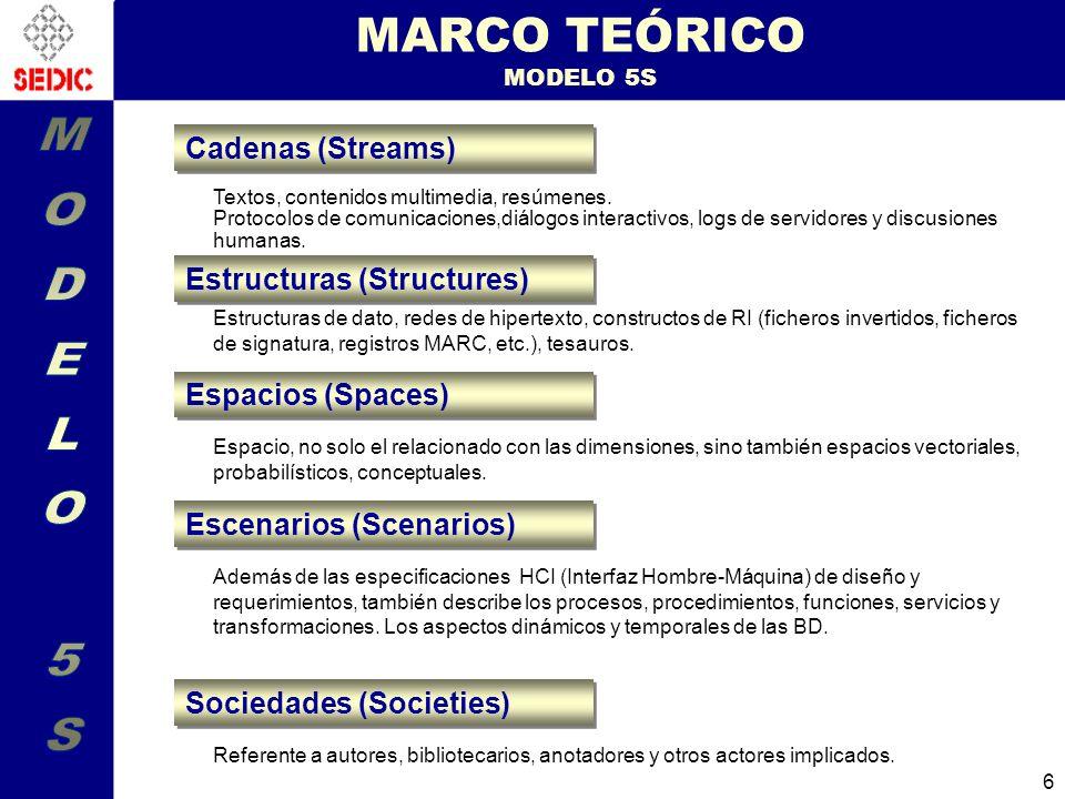 7 Sistema de Información PúbIico-OPAC.Local y Distribuido.